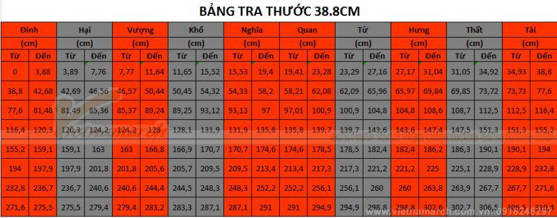 bảng thước lỗ ban 38.8cm